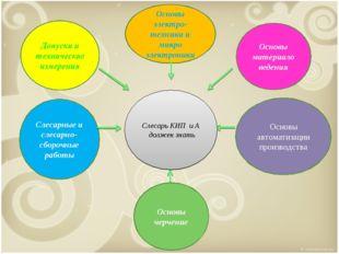 Основы электро-техники и микро электроники Основы материало ведения Слесарные