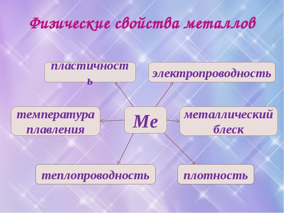 Физические свойства металлов пластичность Ме электропроводность температура п...