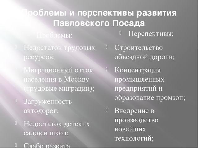 Проблемы и перспективы развития Павловского Посада Проблемы: Перспективы: Нед...