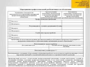 Приложение № 3 к приказу Министерства труда исоциальной защиты Российской Фе