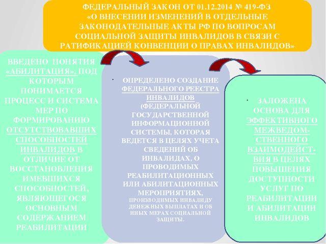 ВВЕДЕНО ПОНЯТИЯ «АБИЛИТАЦИЯ», ПОД КОТОРЫМ ПОНИМАЕТСЯ ПРОЦЕСС И СИСТЕМА МЕР ПО...