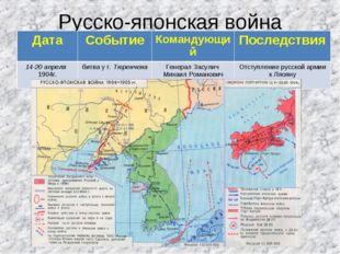 Русско-японская война ДатаСобытиеКомандующийПоследствия 14-20 апреля 1904г