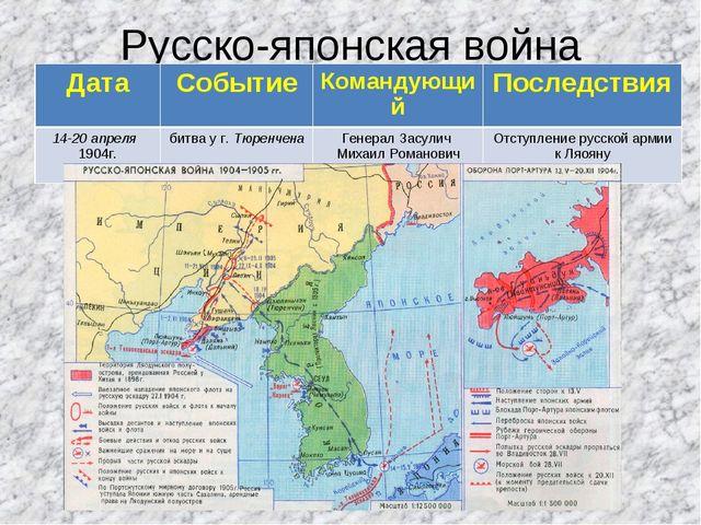 Русско-японская война ДатаСобытиеКомандующийПоследствия 14-20 апреля 1904г...