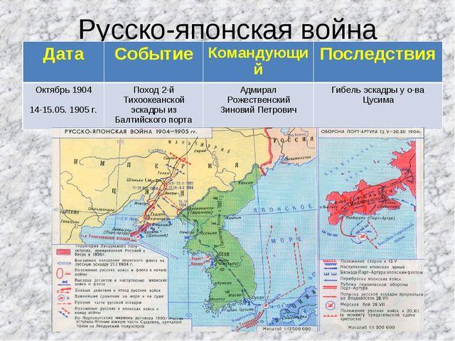 Русско-японская война ДатаСобытиеКомандующийПоследствия Октябрь 1904 14-15...
