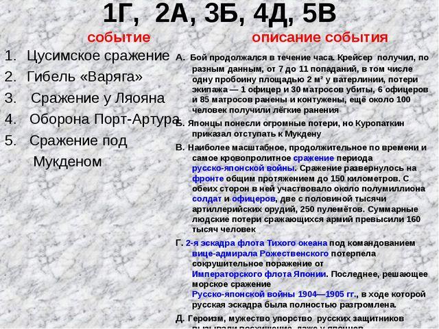 1Г, 2А, 3Б, 4Д, 5В событие Цусимское сражение Гибель «Варяга» Сражение у Ляоя...