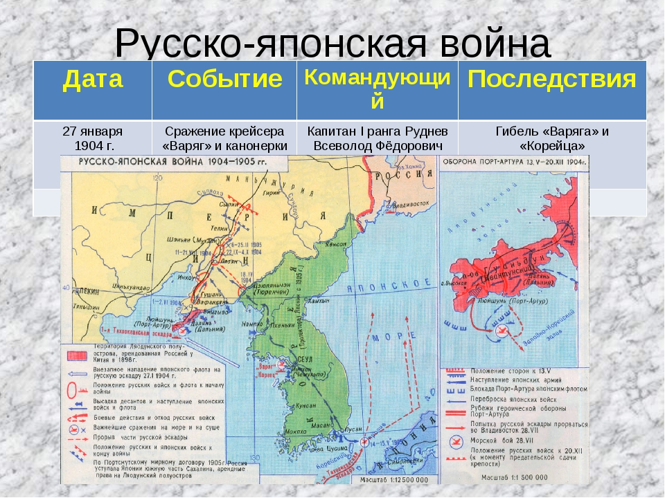 Русско-японская война ДатаСобытиеКомандующийПоследствия 27 января 1904 г....