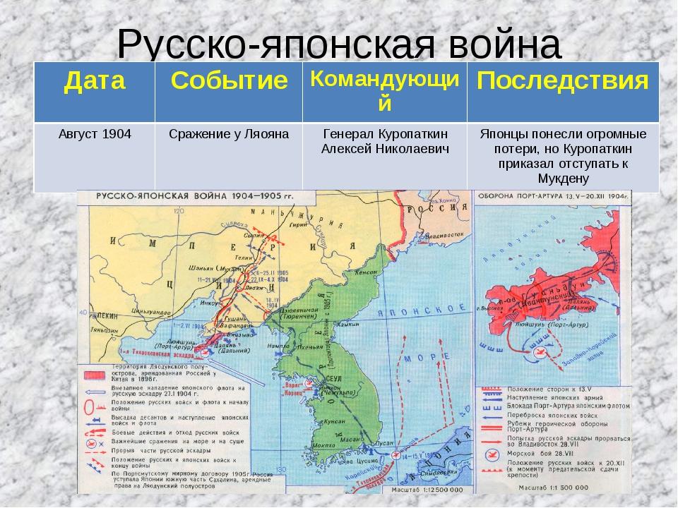 Русско-японская война ДатаСобытиеКомандующийПоследствия Август 1904Сражен...