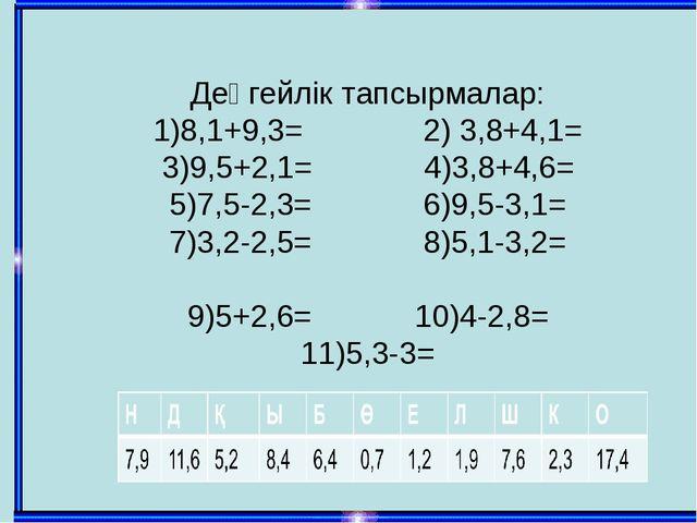 Деңгейлік тапсырмалар: 1)8,1+9,3= 2) 3,8+4,1= 3)9,5+2,1= 4)3,8+4,6= 5)7,5-2,3...
