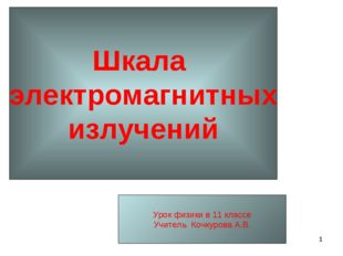 * Шкала электромагнитных излучений Урок физики в 11 классе Учитель Кочкурова