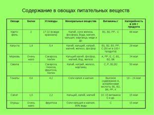 Содержание в овощах питательных веществ