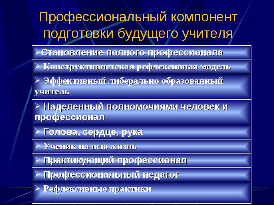 Профессиональный компонент подготовки будущего учителя Становление полного пр...