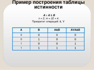 А V A & B n = 2, m = 22 = 4. Приоритет операций: &, V Пример построения табли