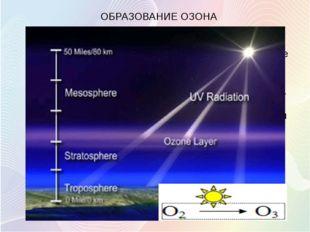 ОБРАЗОВАНИЕ ОЗОНА В природе озон интенсивно образуется во время грозы.