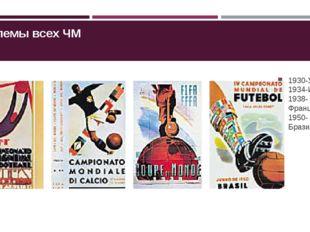 Эмблемы всех ЧМ 1930-Уругвай 1934-Италия 1938-Франция 1950-Бразилия