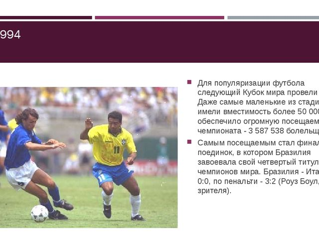 ЧМ-1994 Для популяризации футбола следующий Кубок мира провели в США. Даже с...
