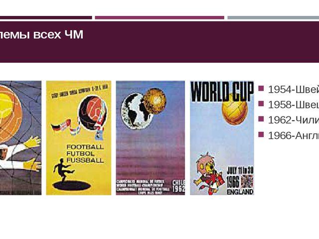 Эмблемы всех ЧМ 1954-Швейцария 1958-Швеция 1962-Чили 1966-Англия