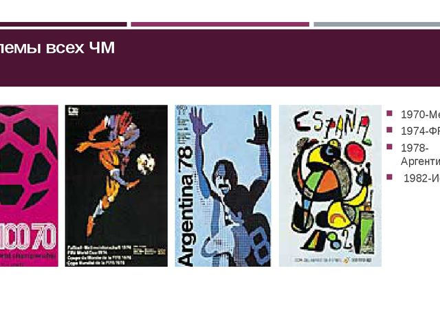 Эмблемы всех ЧМ 1970-Мексика 1974-ФРГ 1978-Аргентина 1982-Испания