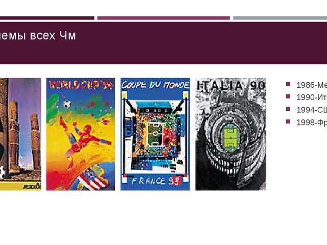 Эмблемы всех Чм 1986-Мексика 1990-Италия 1994-США 1998-Франция