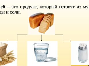 Хлеб – это продукт, который готовят из муки, воды и соли.