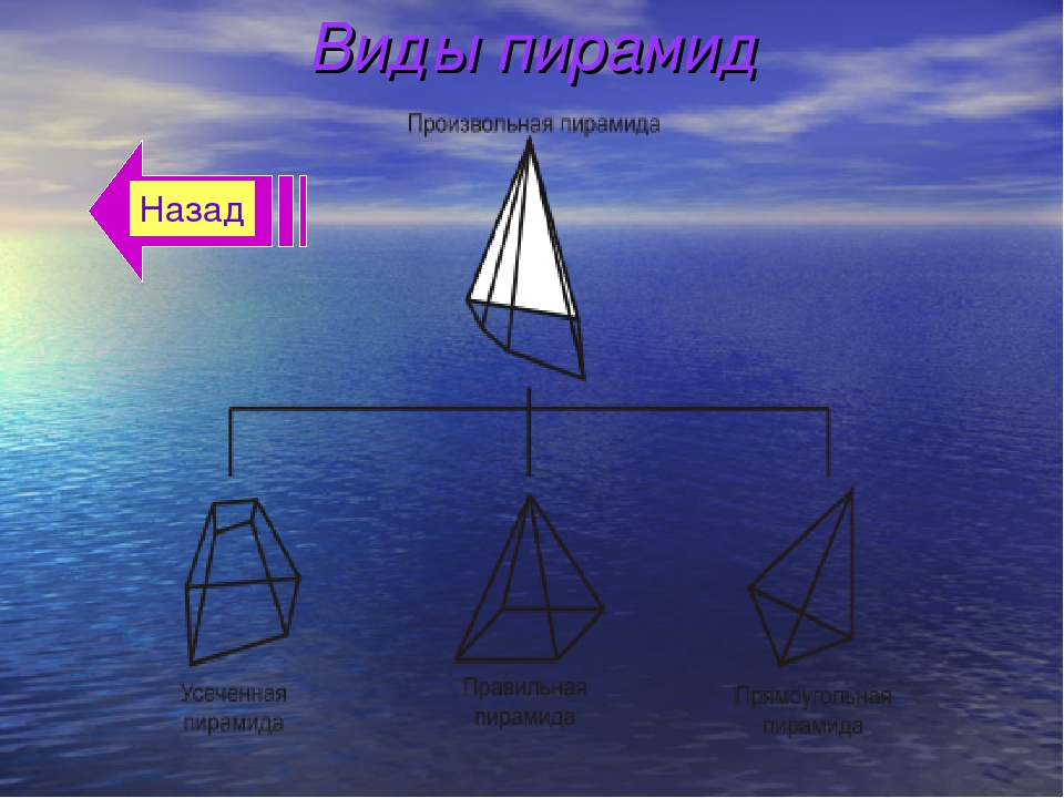 Виды пирамид
