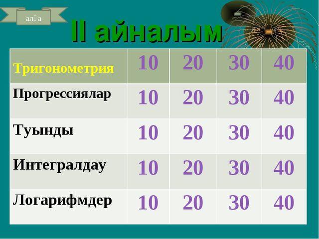 II айналым алға Тригонометрия10203040 Прогрессиялар10203040 Туынды1...