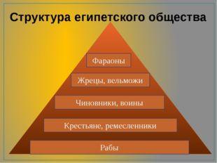 Структура египетского общества Рабы Крестьяне, ремесленники Чиновники, воины