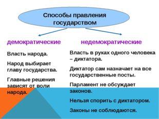 демократические недемократические Власть народа. Народ выбирает главу государ
