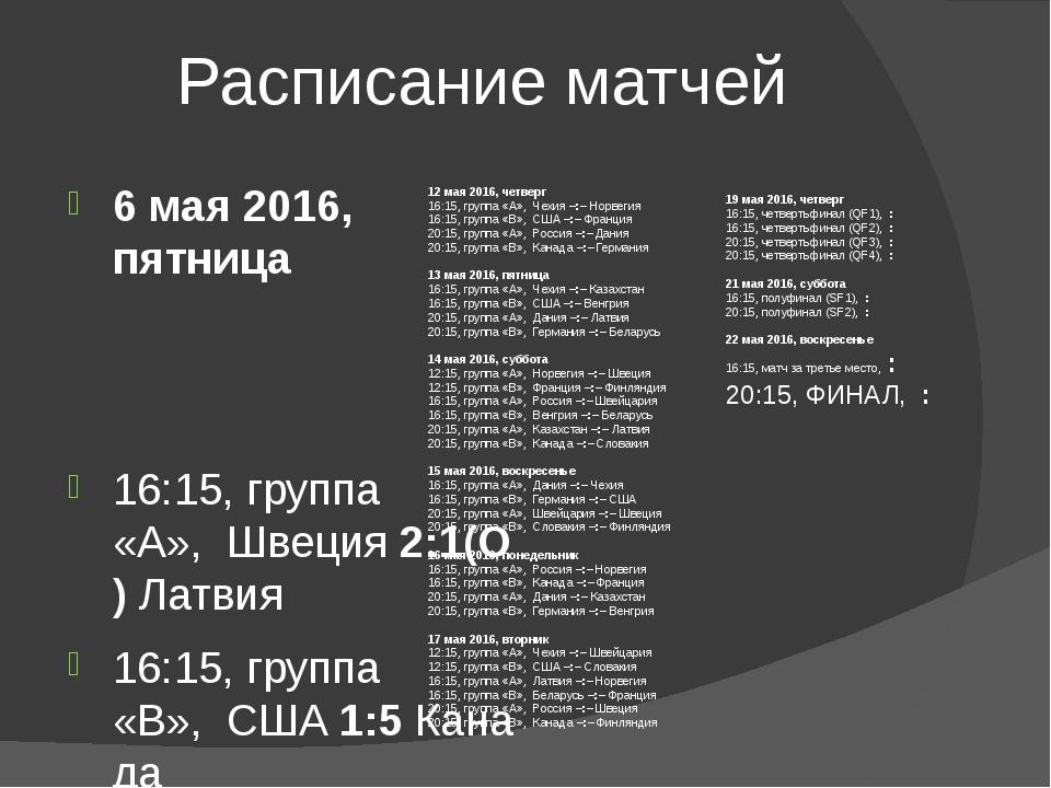 Расписание матчей 6 мая 2016, пятница 16:15, группа «A»,Швеция2:1(О)Латви...