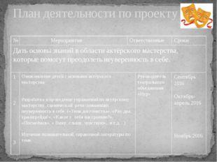 План деятельности по проекту № Мероприятия Ответственные Сроки Дать основы зн