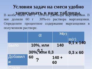 Условия задач на смеси удобно записывать в виде таблицы. В колбе было 140 г 1