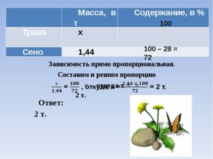 Зависимость прямо пропорциональная. Составим и решим пропорцию 100 100 – 28 =