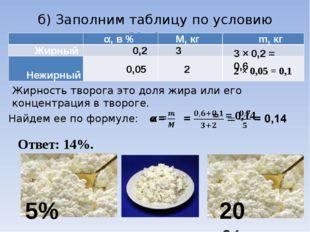 б) Заполним таблицу по условию задачи: 3 × 0,2 = 0,6 0,05 2 2 × 0,05 = 0,1 Жи