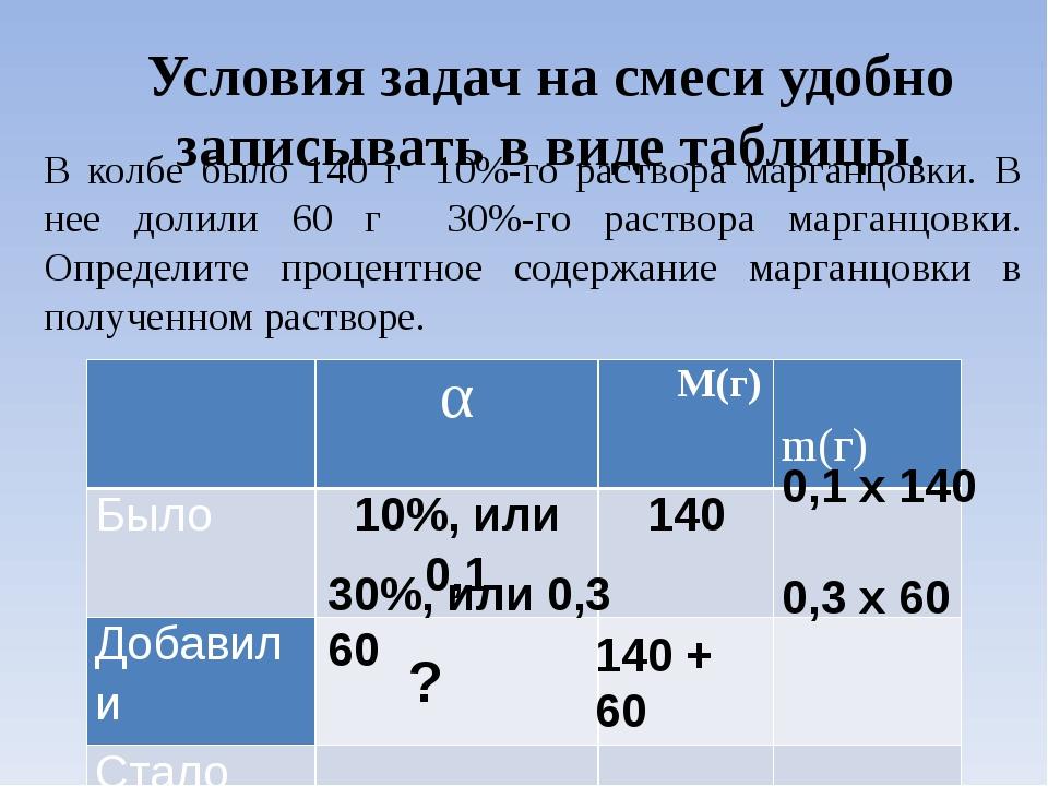 Условия задач на смеси удобно записывать в виде таблицы. В колбе было 140 г 1...