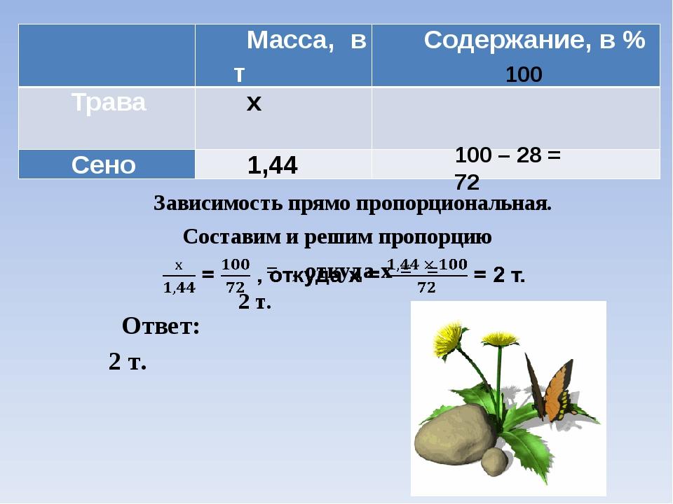 Зависимость прямо пропорциональная. Составим и решим пропорцию 100 100 – 28 =...