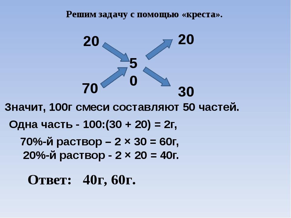 Решим задачу с помощью «креста». 20 70 50 20 30 Значит, 100г смеси составляют...