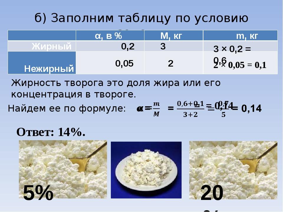 б) Заполним таблицу по условию задачи: 3 × 0,2 = 0,6 0,05 2 2 × 0,05 = 0,1 Жи...