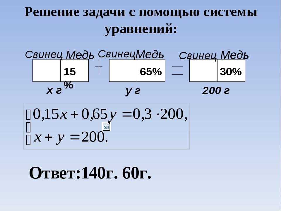Решение задачи с помощью системы уравнений: 15% Свинец Медь Медь Медь Свинец...