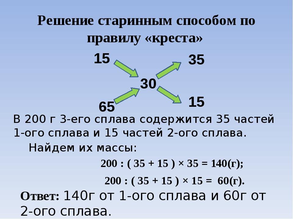 Решение старинным способом по правилу «креста» В 200 г 3-его сплава содержитс...