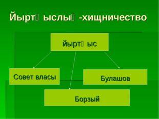 Йыртҡыслыҡ-хищничество йыртҡыс Совет власы Булашов Борзый