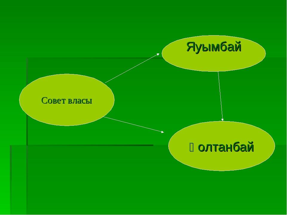 Совет власы Яуымбай Һолтанбай