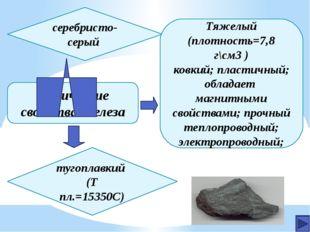 Взаимодействие железа с кислородом