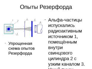 Опыты Резерфорда Упрощенная схема опытов Резерфорда Альфа-частицы испускались