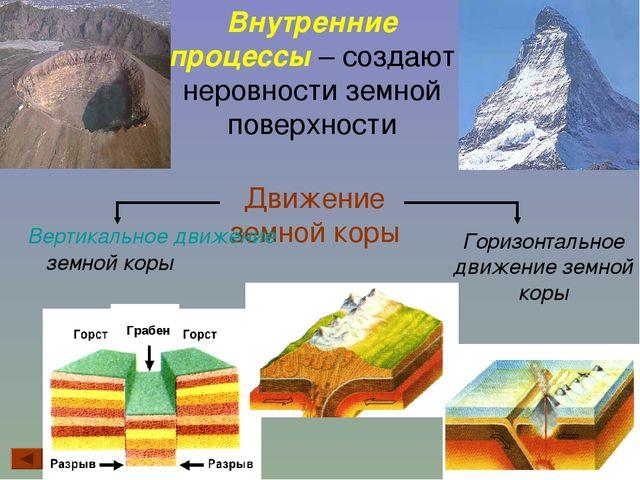 Внутренние процессы – создают неровности земной поверхности Вертикальное движ...