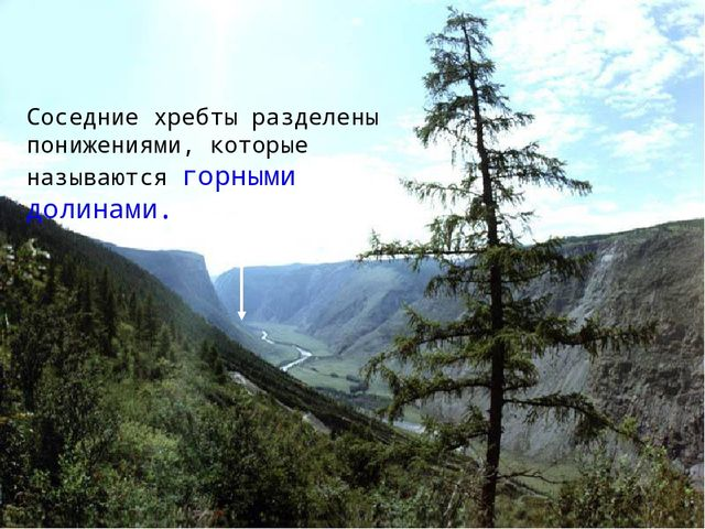 Соседние хребты разделены понижениями, которые называются горными долинами.