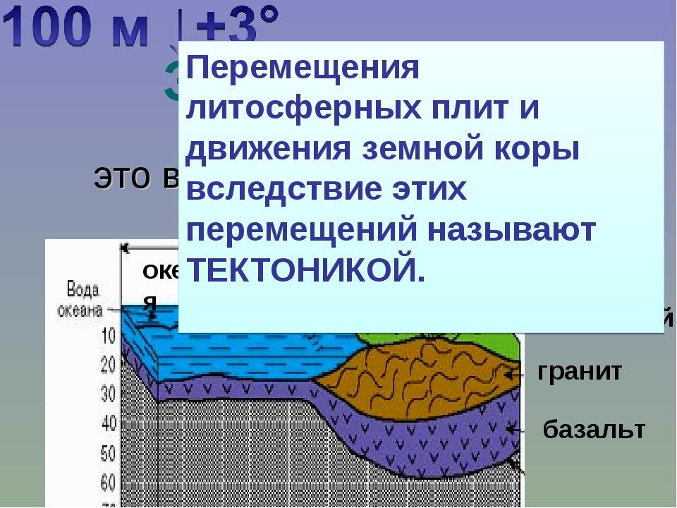 Земная кора это верхняя твердая тонкая оболочка океаническая материковая осад...