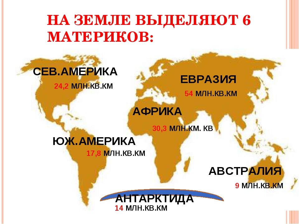НА ЗЕМЛЕ ВЫДЕЛЯЮТ 6 МАТЕРИКОВ: ЕВРАЗИЯ СЕВ.АМЕРИКА ЮЖ.АМЕРИКА АФРИКА АВСТРАЛИ...