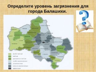Определите уровень загрязнения для города Балашихи.