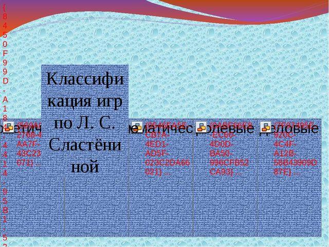 Классификация игр по Л. С. Сластёниной
