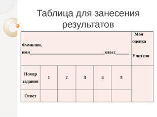 Таблица для занесения результатов Фамилия,имя________________________________