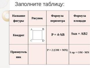 Заполните таблицу: Название фигуры Рисунок Формула периметра Формула площади